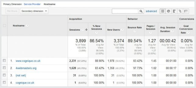 analytics hostname-block referrer spam with google analytics