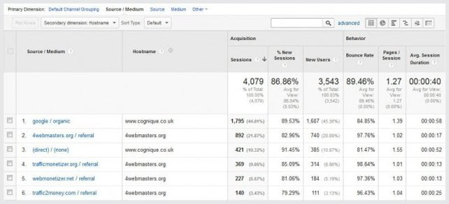 how-to-spot-ghost-referrer-spam-in-google-analytics-642x286